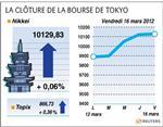 Tokyo : quatrième séance de hausse d'affilée pour la bourse de tokyo