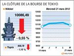 Tokyo : la bourse de tokyo finit en baisse de 0,55%