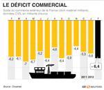 Hausse du déficit commercial français avec la vague de froid
