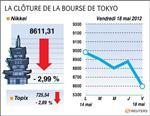 La bourse de tokyo chute de 3% à la clôture