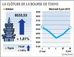 Tokyo : la bourse de tokyo finit en hausse de 1,81%