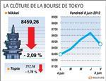 La bourse de tokyo clôture en baisse de plus de 2%
