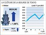 Tokyo : la bourse de tokyo finit en hausse de près de 2%