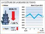Tokyo : la bourse de tokyo finit en baisse de 1,02%