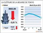 Tokyo : la bourse de tokyo finit en baisse de 0,81%