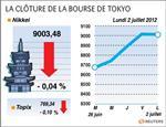 Tokyo : la bourse de tokyo termine sur une note stable