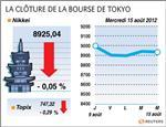 Tokyo : la bourse de tokyo finit en baisse de 0,05%