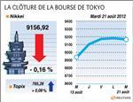 Tokyo : cor-la bourse de tokyo finit en baisse de 0,16%