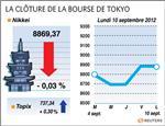 Tokyo : la bourse de tokyo finit en baisse de 0,03%