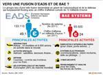 Eads a demandé le soutien de berlin au projet de fusion avec bae