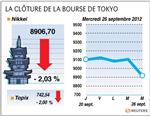Tokyo : la bourse de tokyo chute de 2,03%