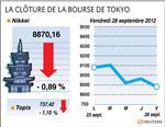 Tokyo : la bourse de tokyo finit en baisse de 0,89%