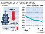 Tokyo : la bourse de tokyo finit en baisse de 0,45%