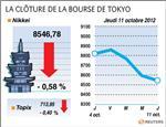 Tokyo : la bourse de tokyo finit en baisse de 0,58%
