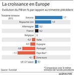 Marché : La zone euro entame sa deuxième récession en trois ans