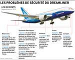 Marché : L'enquête au Japon sur le Boeing 787 durera encore une semaine
