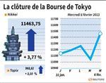 Tokyo : La Bourse de Tokyo finit en hausse de 3,77%