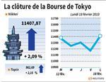 Tokyo : La Bourse de Tokyo finit en hausse de 2,09%