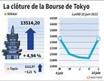 Tokyo : La Bourse de Tokyo finit en hausse de 4,94%