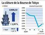 Tokyo : La Bourse de Tokyo finit sur un rebond de 1,94%