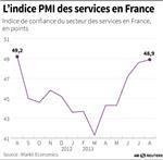 Marché : L'activité en zone euro atteint un pic de deux ans en Europe