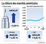 Wall Street : Les ventes automobiles ont stimulé Wall Street