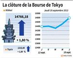 Tokyo : La Bourse de Tokyo finit en hausse de 1,8%