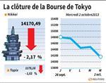 Tokyo : La Bourse de Tokyo finit en baisse de 2,17%