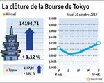 Tokyo : La Bourse de Tokyo finit en hausse de 1,12%