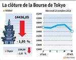 Tokyo : La Bourse de Tokyo finit en baisse de 1,95%