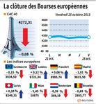 Europe : Les Bourses européennes clôturent sans grande tendance