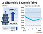 Tokyo : La Bourse de Tokyo finit en hausse de 0,79%