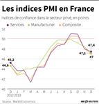 Marché : L'écart d'activité se creuse entre Allemagne et France