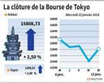 Tokyo : La Bourse de Tokyo rebondit de 2,50%
