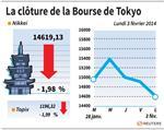 Tokyo : La Bourse de Tokyo finit en baisse de 1,98%