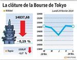 Tokyo : La Bourse de Tokyo finit en petite baisse