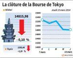 Tokyo : La Bourse de Tokyo finit en baisse de 0,1%