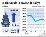Tokyo : La Bourse de Tokyo finit en hausse après l'inflation en Chine