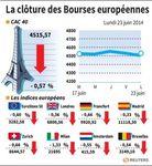 Europe : Le secteur privé en zone euro a plombé les Bourses européennes