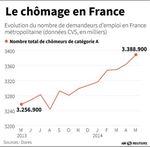 Marché : La hausse du chômage accélère, le seuil de 5 millions franchi