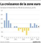 Marché : L'économie de la zone euro à l'arrêt au 2e trimestre
