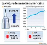 Wall Street : Wall Street finit peu changée, Oracle occulte Alibaba