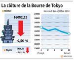Tokyo : La Bourse de Tokyo finit en baisse de 0,56%