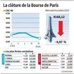 Marché : Les valeurs à suivre à la clôture de la Bourse de Paris