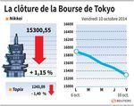 Tokyo : La Bourse de Tokyo finit en baisse de 1,15%
