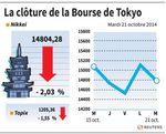 Tokyo : La Bourse de Tokyo finit en baisse de 2,03%
