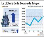 Tokyo : La Bourse de Tokyo finit en forte hausse de 2,64%
