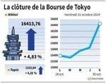 Tokyo : La Bourse de Tokyo salue l'assouplissement de la BoJ