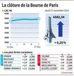 Marché : Rpt-Les valeurs du jour à la clôture de la Bourse de Paris