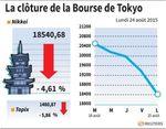 Marché : La Bourse de Tokyo finit en baisse de 4,61%
